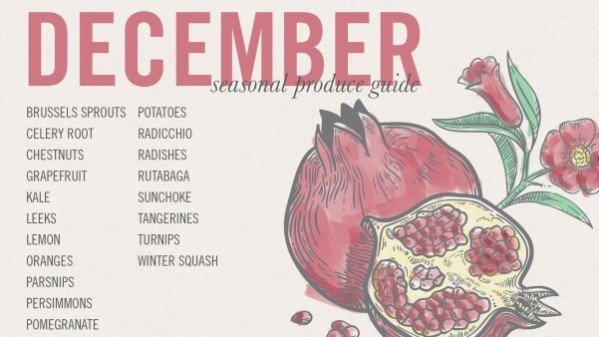 Eat Seasonal December Guide