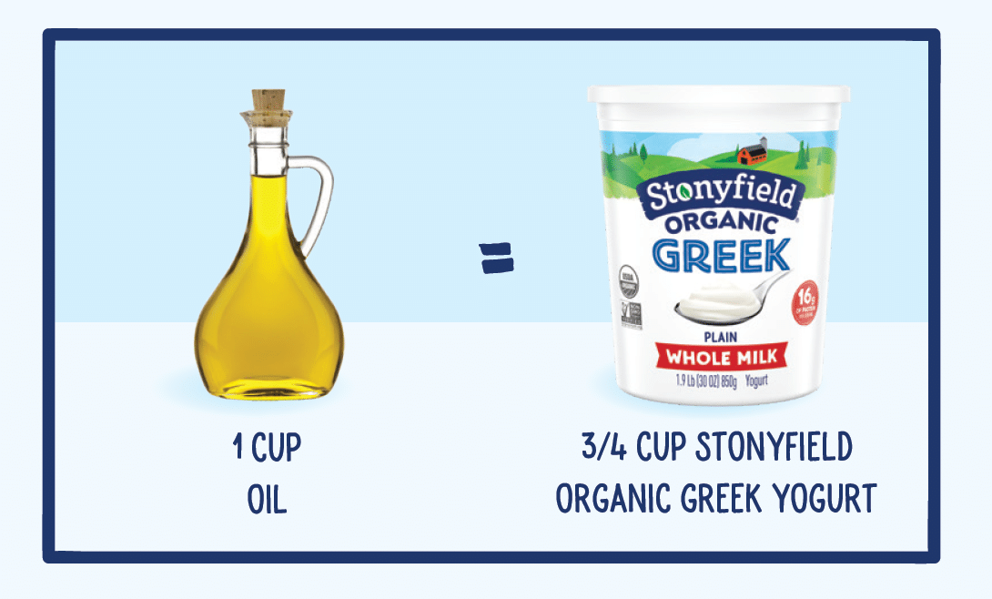 oil to yogurt picture
